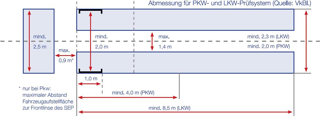 Abmessung für PKW- und LKW-Prüfsystem